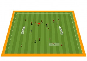 4v4 passing game with gates